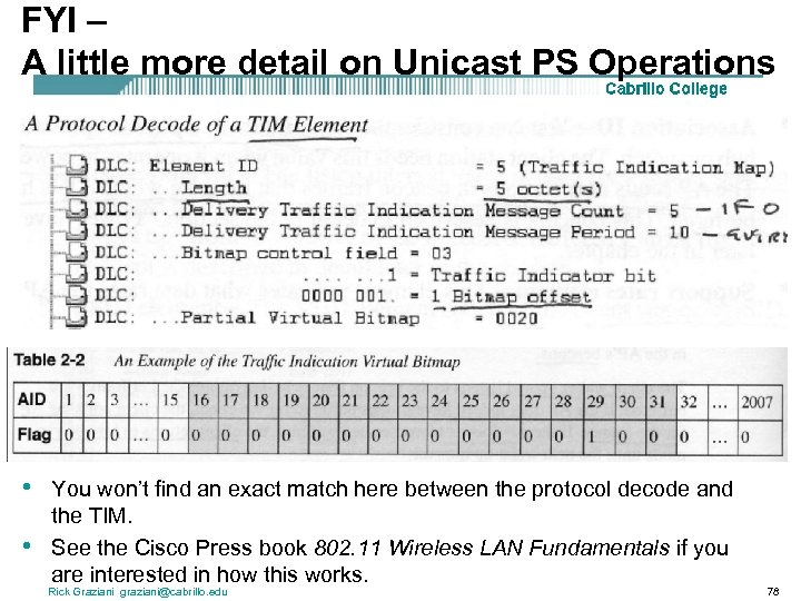 FYI – A little more detail on Unicast PS Operations • • You won't
