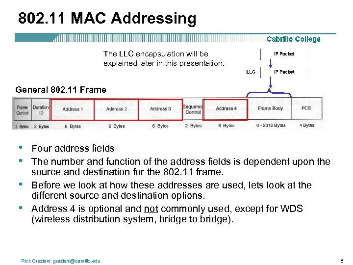 802. 11 MAC Addressing The LLC encapsulation will be explained later in this presentation.