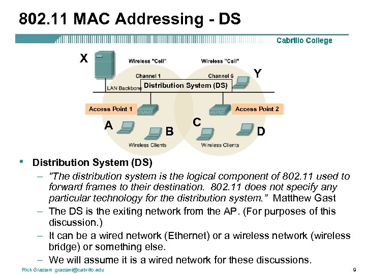 802. 11 MAC Addressing - DS X Y Distribution System (DS) Access Point 1