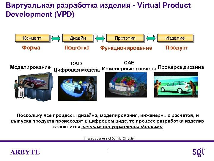 Виртуальная разработка изделия - Virtual Product Development (VPD) Концепт Дизайн Прототип Форма Подгонка Функционирование