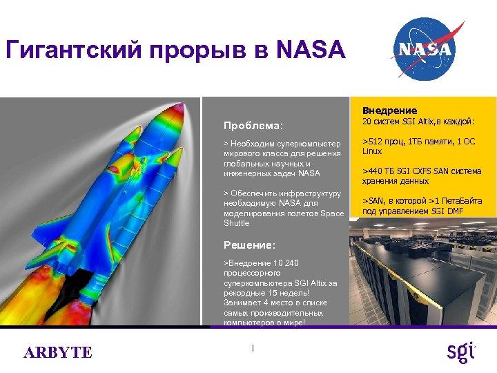 Гигантский прорыв в NASA Внедрение Проблема: 20 систем SGI Altix, в каждой: > Необходим