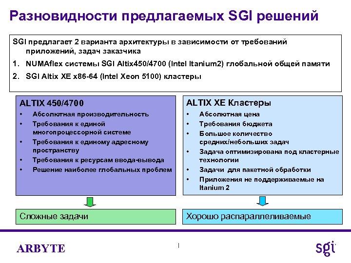 Разновидности предлагаемых SGI решений SGI предлагает 2 варианта архитектуры в зависимости от требований приложений,