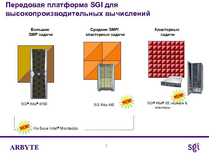 Передовая платформа SGI для высокопроизводительных вычислений Большие SMP задачи SGI® Altix® 4700 Средние SMP/
