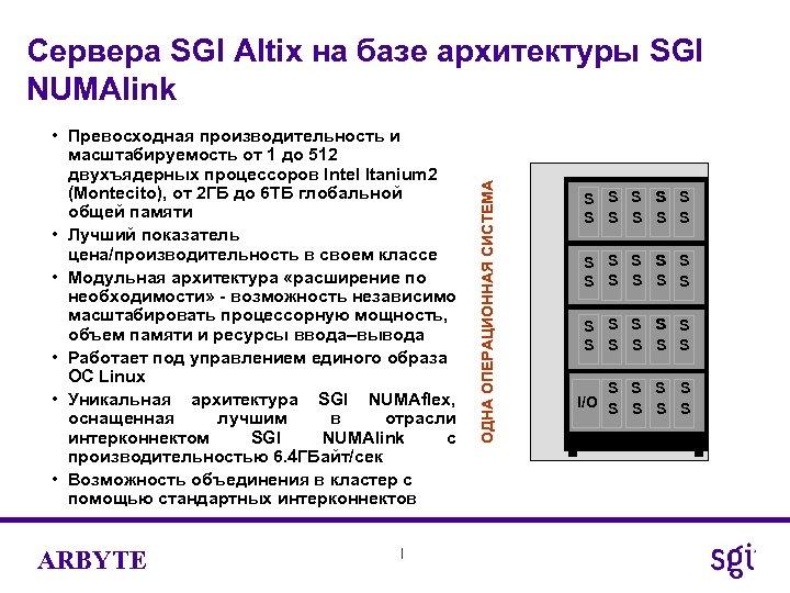 • Превосходная производительность и масштабируемость от 1 до 512 двухъядерных процессоров Intel Itanium