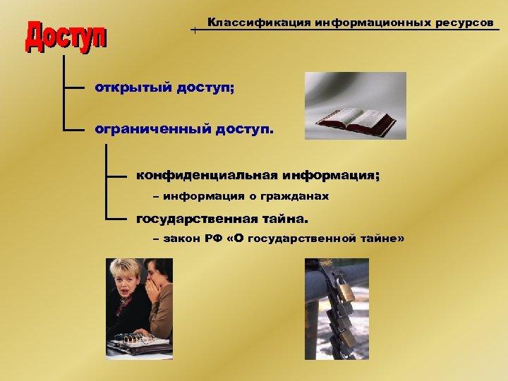 Классификация информационных ресурсов открытый доступ; ограниченный доступ. конфиденциальная информация; – информация о гражданах государственная
