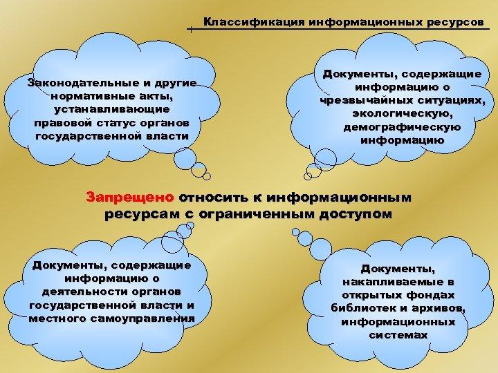 Классификация информационных ресурсов Законодательные и другие нормативные акты, устанавливающие правовой статус органов государственной власти