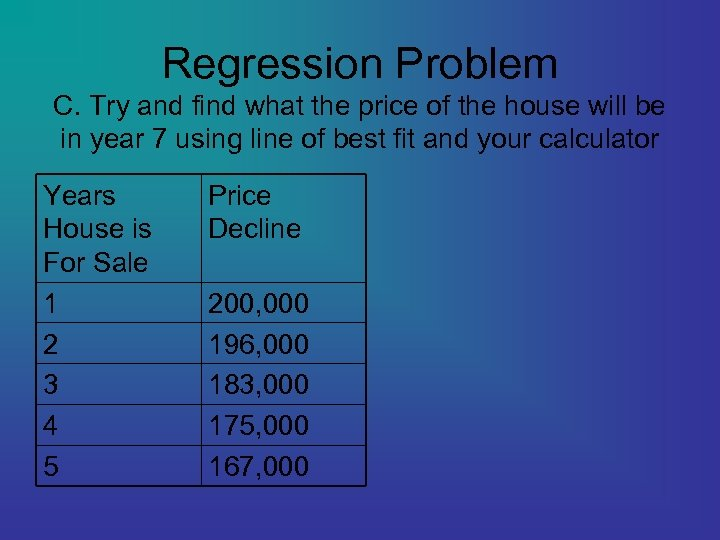 Regression Problem C. Try and find what the price of the house will be