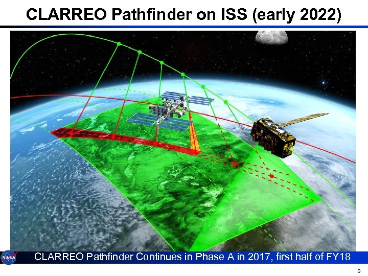CLARREO Pathfinder on ISS (early 2022) CLARREO Pathfinder Continues in Phase A in 2017,