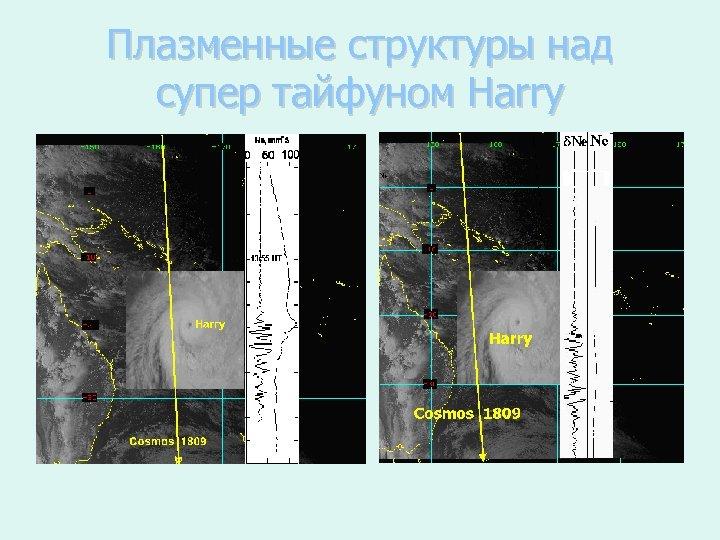 Плазменные структуры над супер тайфуном Harry