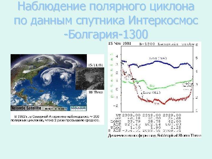 Наблюдение полярного циклона по данным спутника Интеркосмос -Болгария-1300