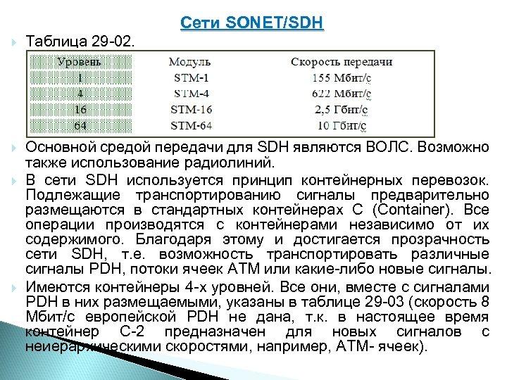Сети SONET/SDH Таблица 29 02. Основной средой передачи для SDH являются ВОЛС. Возможно также