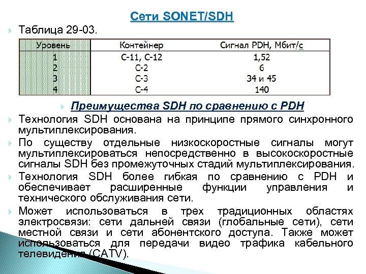 Таблица 29 03. Преимущества SDH по сравнению с PDH Технология SDH основана на
