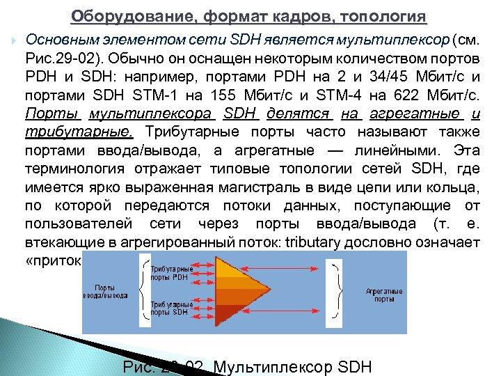 Оборудование, формат кадров, топология Основным элементом сети SDH является мультиплексор (см. Рис. 29 02).