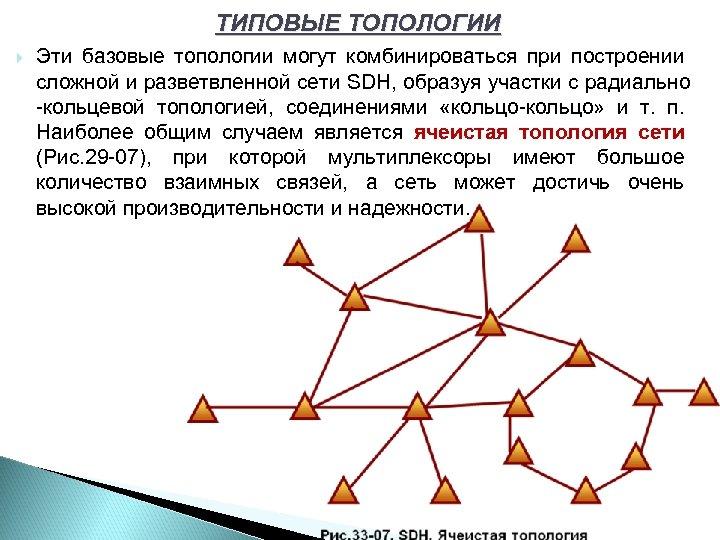 ТИПОВЫЕ ТОПОЛОГИИ Эти базовые топологии могут комбинироваться при построении сложной и разветвленной сети SDH,