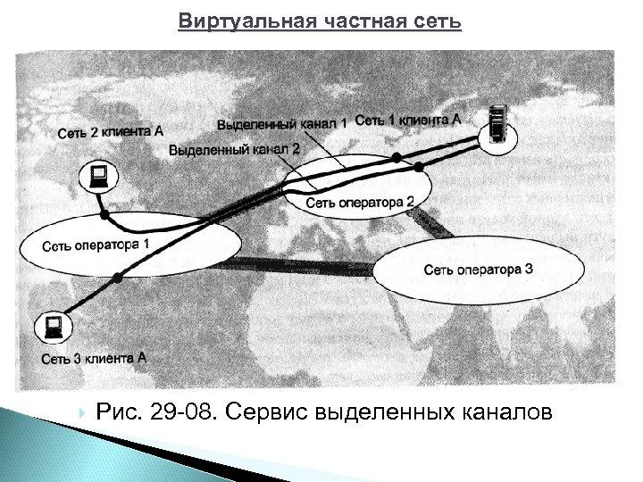 Виртуальная частная сеть Рис. 29 08. Сервис выделенных каналов