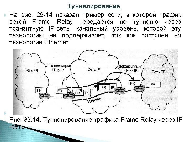 Туннелирование На рис. 29 14 показан пример сети, в которой трафик сетей Frame