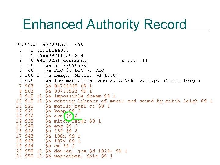 Enhanced Authority Record 00505 cz a 2200157 n 450 0 1 oca 01144962 1