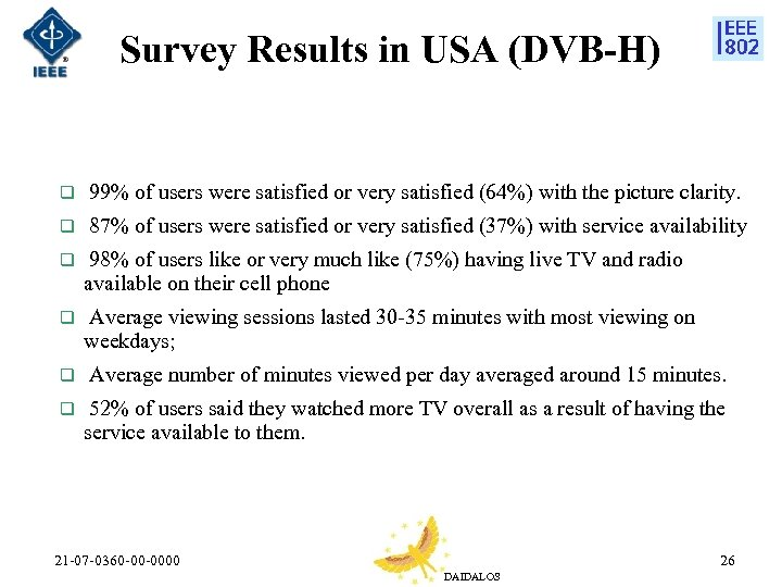 Survey Results in USA (DVB-H) q 99% of users were satisfied or very satisfied