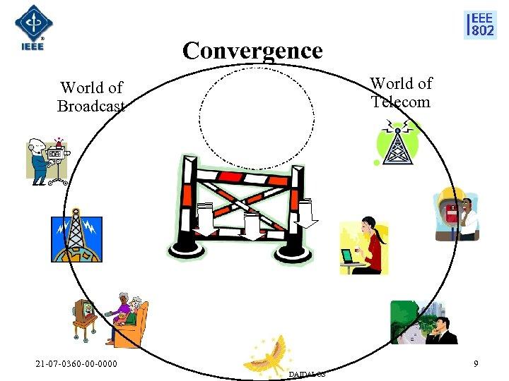 Convergence World of Telecom World of Broadcast 21 -07 -0360 -00 -0000 9 DAIDALOS