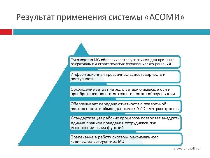 Результат применения системы «АСОМИ» Руководство МС обеспечивается условиями для принятия оперативных и стратегических управленческих