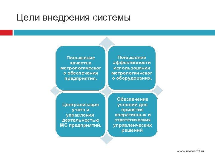 Цели внедрения системы Повышение качества метрологическог о обеспечения предприятия. Повышение эффективности использования метрологичнског о