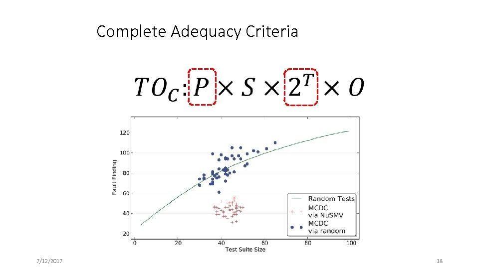 Complete Adequacy Criteria 7/12/2017 18