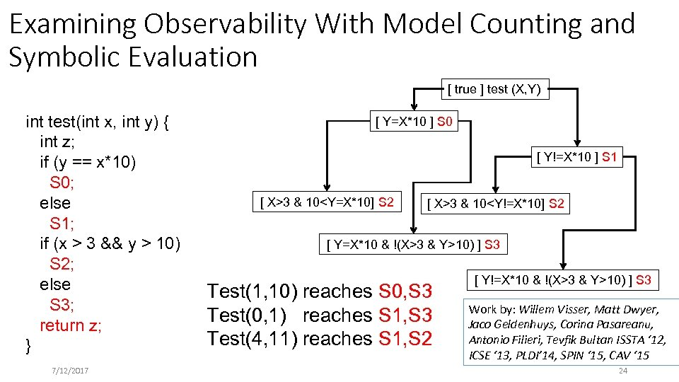 Examining Observability With Model Counting and Symbolic Evaluation [ true ] test (X, Y)