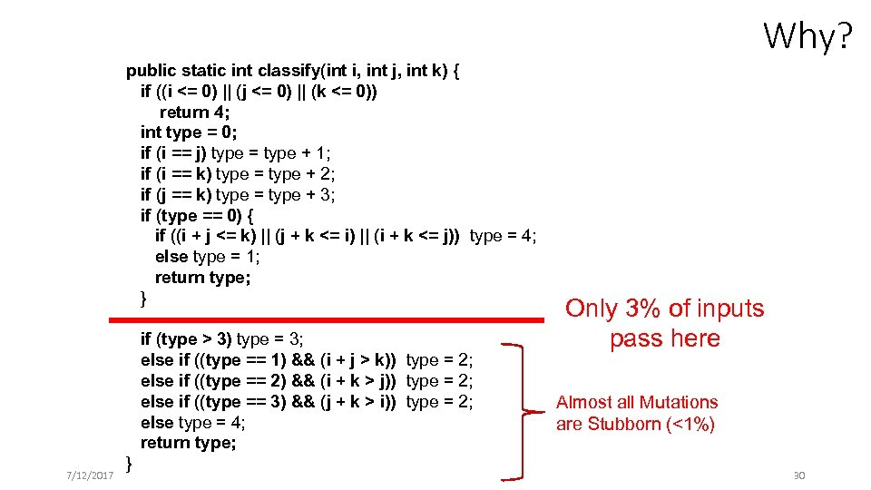 Why? public static int classify(int i, int j, int k) { if ((i <=