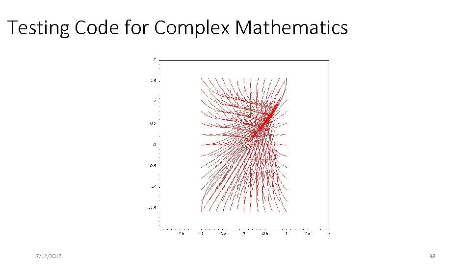 Testing Code for Complex Mathematics 7/12/2017 38