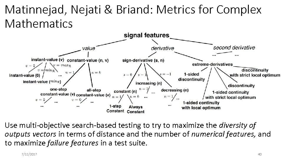 Matinnejad, Nejati & Briand: Metrics for Complex Mathematics Use multi-objective search-based testing to try