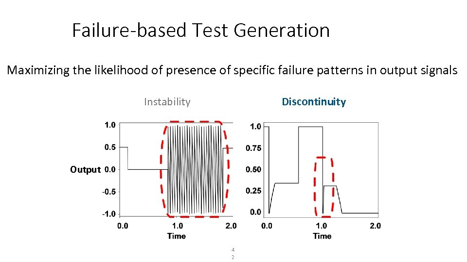Failure-based Test Generation Maximizing the likelihood of presence of specific failure patterns in output