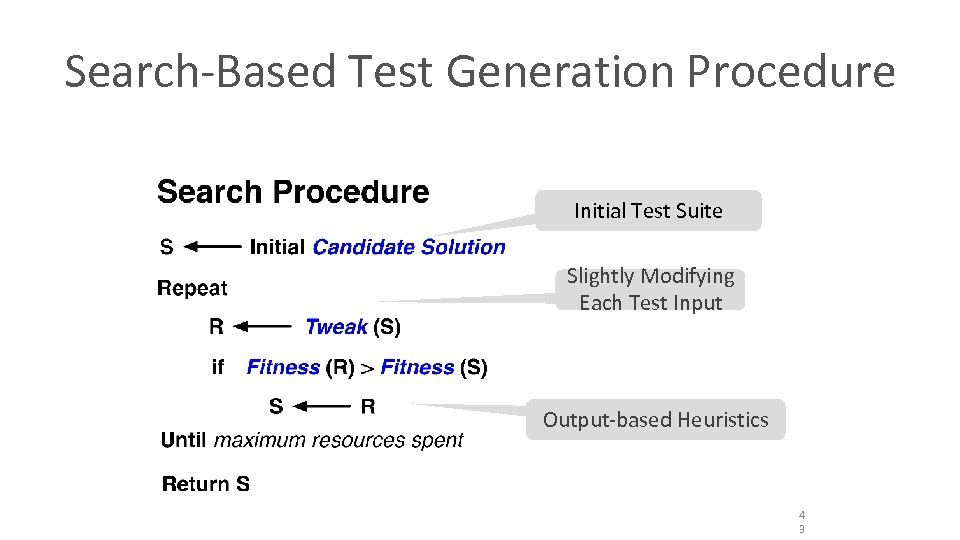 Search-Based Test Generation Procedure Initial Test Suite Slightly Modifying Each Test Input Output-based Heuristics