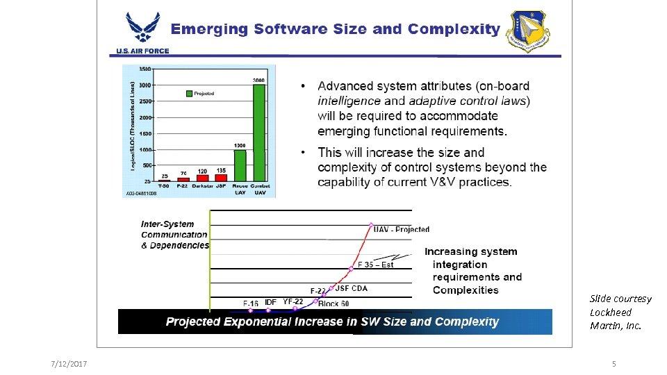 Slide courtesy Lockheed Martin, Inc. 7/12/2017 5