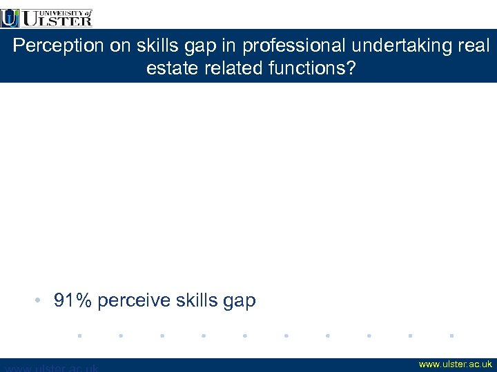 Perception on skills gap in professional undertaking real estate related functions? • 91% perceive
