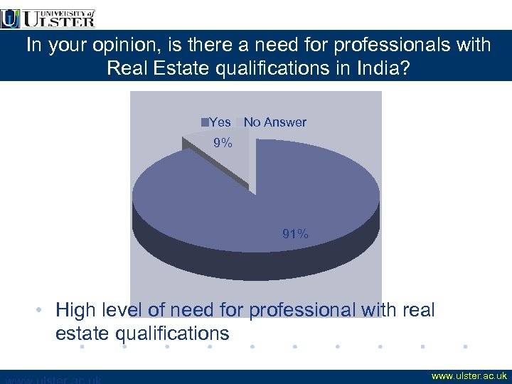 In your opinion, is there a need for professionals with Real Estate qualifications in