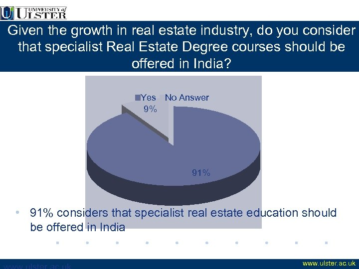 Given the growth in real estate industry, do you consider that specialist Real Estate