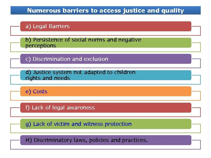 Numerous barriers to access justice and quality a) Legal Barriers b) Persistence of social