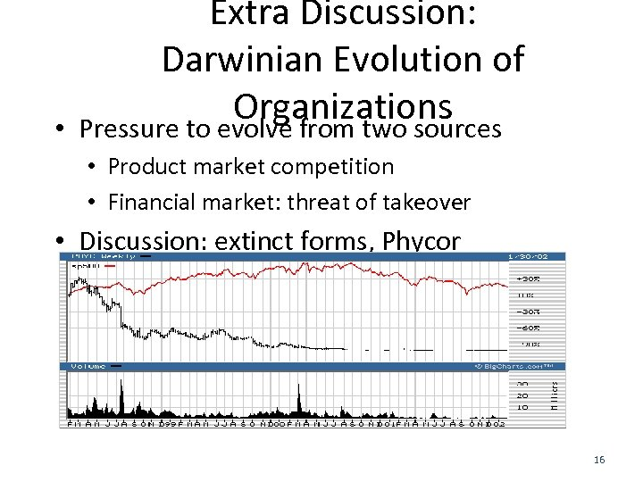 • Extra Discussion: Darwinian Evolution of Organizations Pressure to evolve from two sources