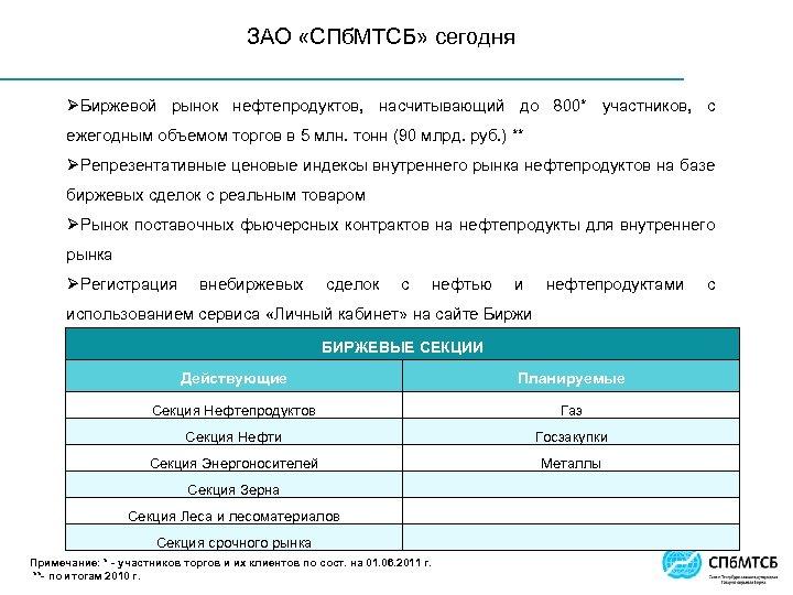 ЗАО «СПб. МТСБ» сегодня ØБиржевой рынок нефтепродуктов, насчитывающий до 800* участников, с ежегодным объемом