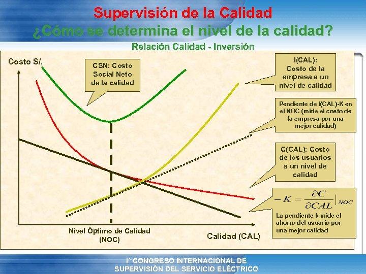 Supervisión de la Calidad ¿Cómo se determina el nivel de la calidad? Relación Calidad