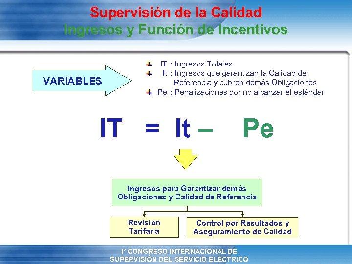 Supervisión de la Calidad Ingresos y Función de Incentivos VARIABLES IT : Ingresos Totales