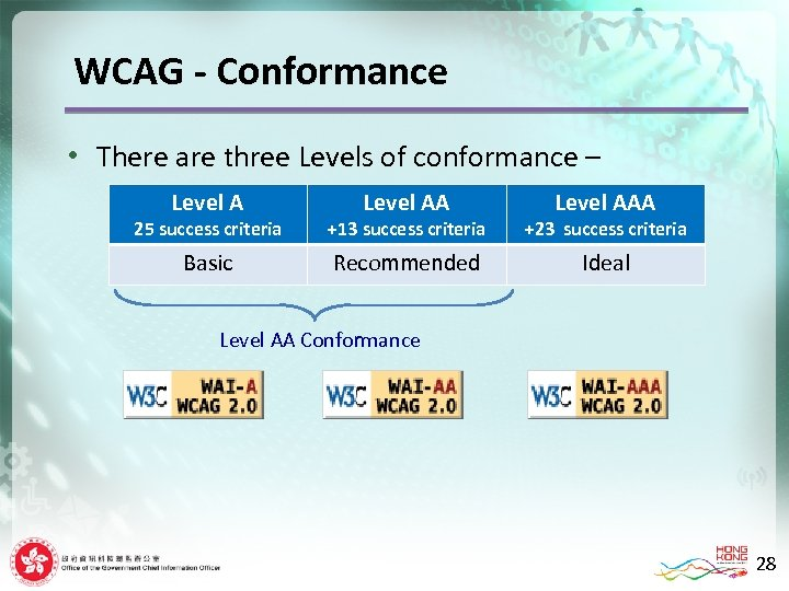 WCAG - Conformance • There are three Levels of conformance – Level AAA 25