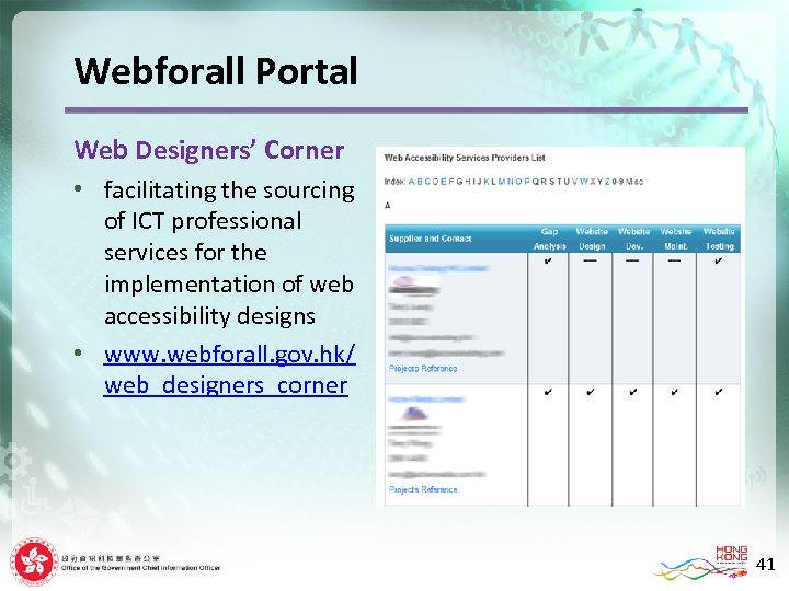 Webforall Portal Web Designers' Corner • facilitating the sourcing of ICT professional services for