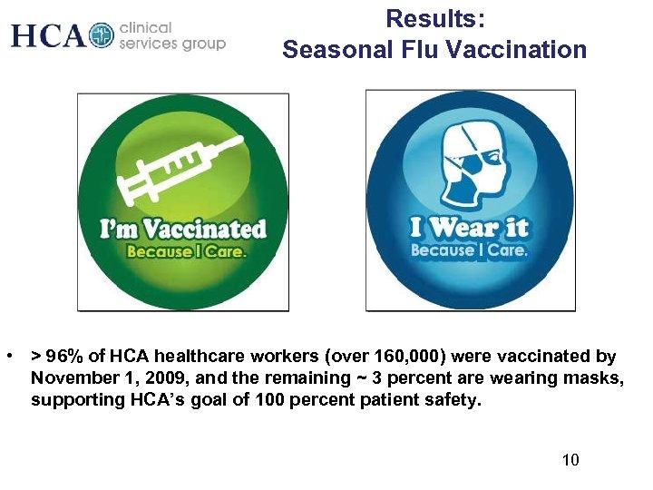 Results: Seasonal Flu Vaccination • > 96% of HCA healthcare workers (over 160, 000)