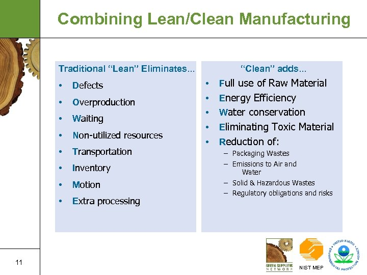 """Combining Lean/Clean Manufacturing Traditional """"Lean"""" Eliminates. . . """"Clean"""" adds. . . • •"""
