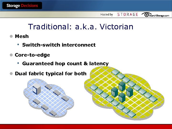 Traditional: a. k. a. Victorian l Mesh • Switch-switch interconnect l Core-to-edge • Guaranteed