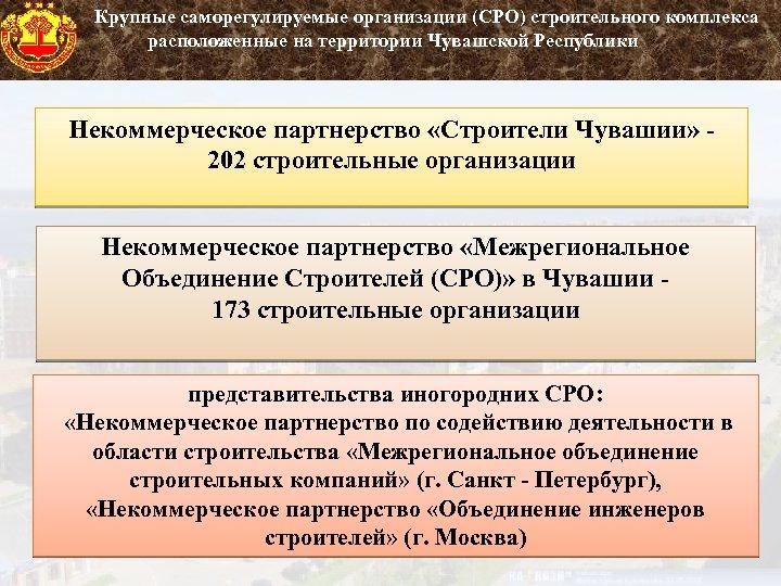 Крупные саморегулируемые организации (СРО) строительного комплекса расположенные на территории Чувашской Республики Некоммерческое партнерство