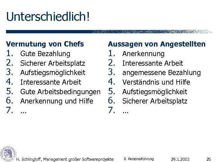 Unterschiedlich! Vermutung von Chefs 1. Gute Bezahlung 2. Sicherer Arbeitsplatz 3. Aufstiegsmöglichkeit 4. Interessante
