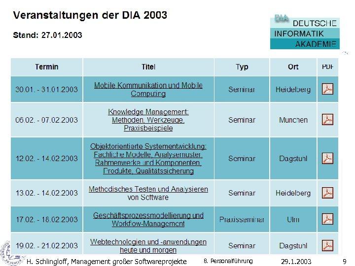 H. Schlingloff, Management großer Softwareprojekte 8. Personalführung 29. 1. 2003 9
