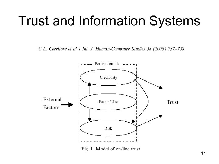 Trust and Information Systems 14
